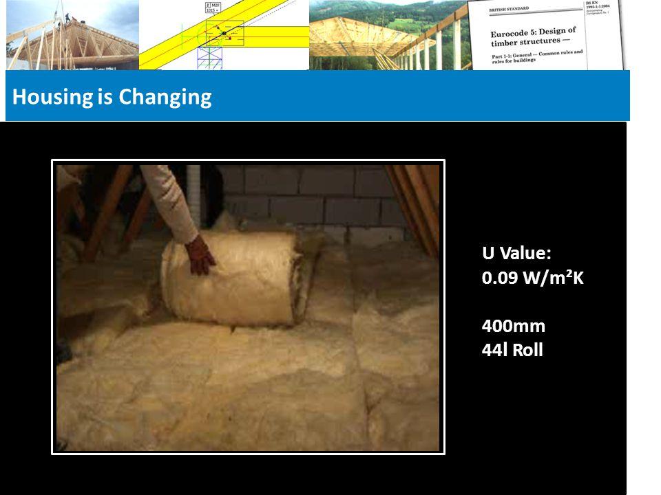 Housing is Changing U Value: 0.09 W/m²K 400mm 44 l Roll