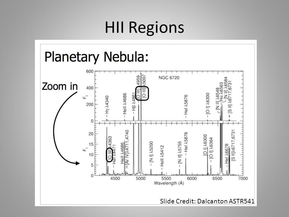 HII Regions Slide Credit: Dalcanton ASTR541