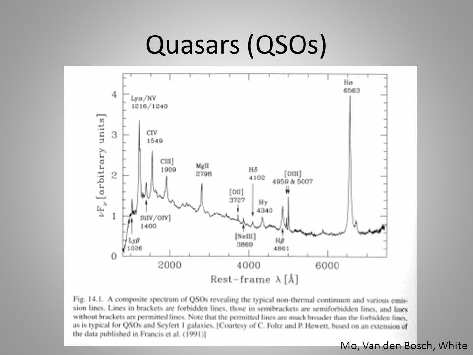 Quasars (QSOs) Mo, Van den Bosch, White