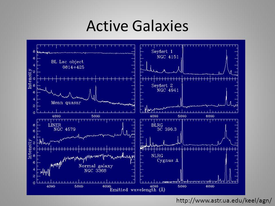Active Galaxies http://www.astr.ua.edu/keel/agn/