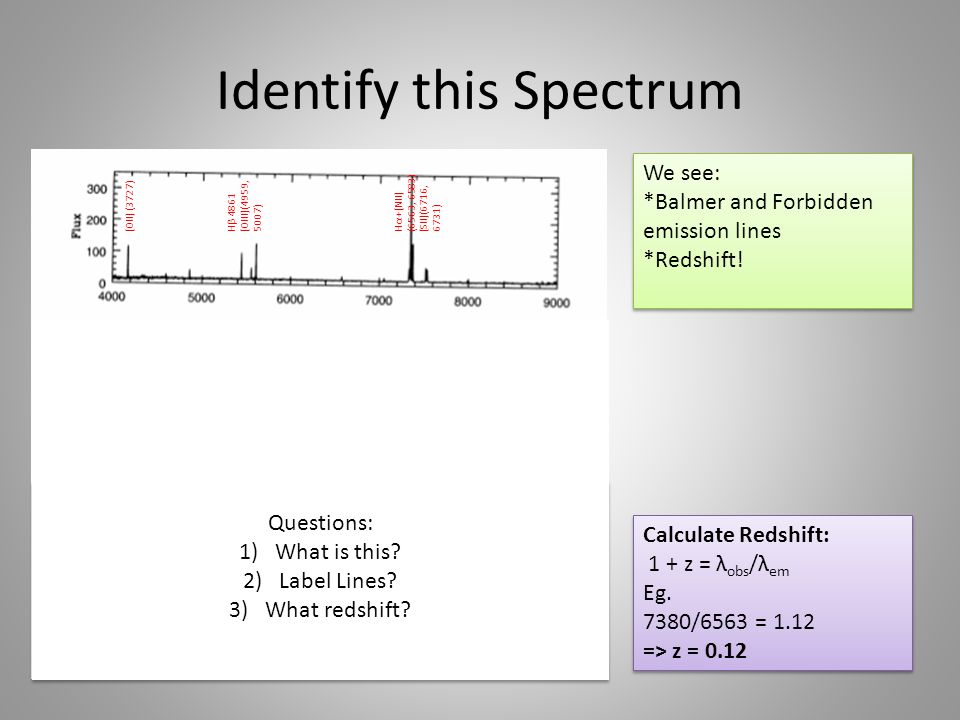 Identify this Spectrum Questions: 1)What is this. 2)Label Lines.