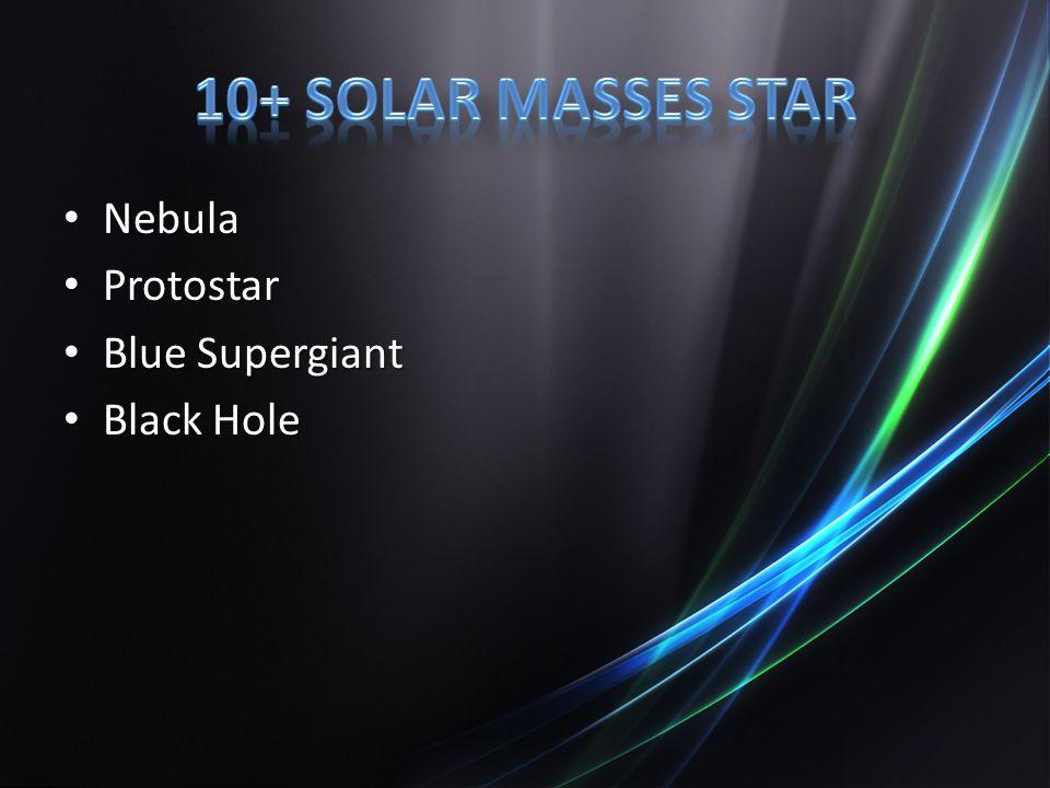 Nebula Nebula Protostar Protostar Blue Supergiant Blue Supergiant Black Hole Black Hole