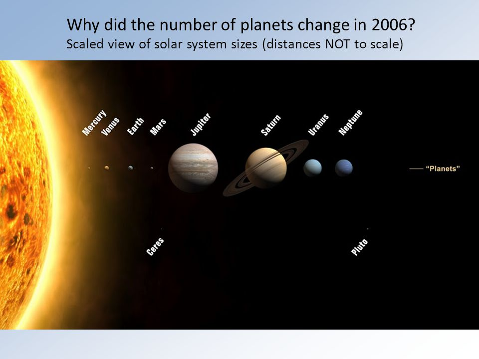 Why did the number of planets change in 2006.