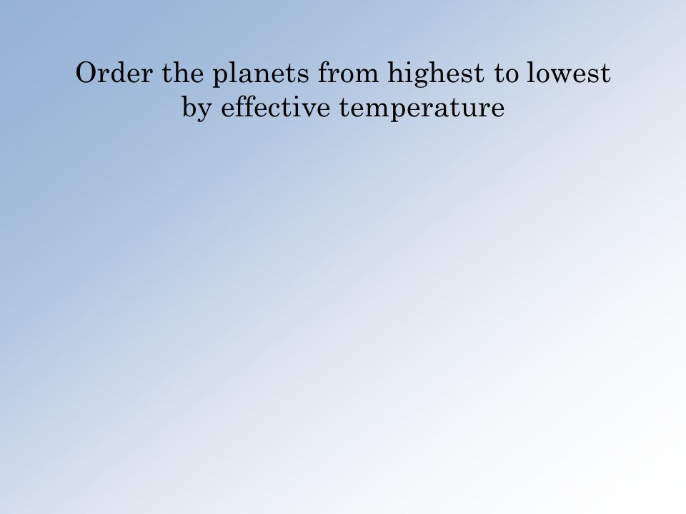 Order the planets from highest to lowest by effective temperature