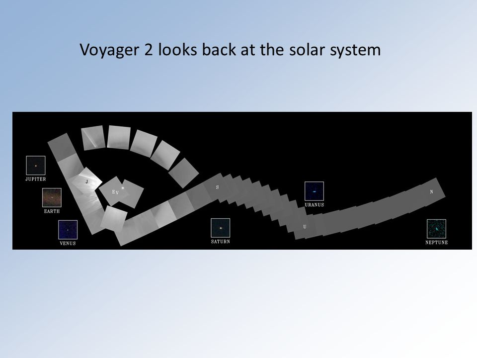 Voyager 2 looks back at the solar system