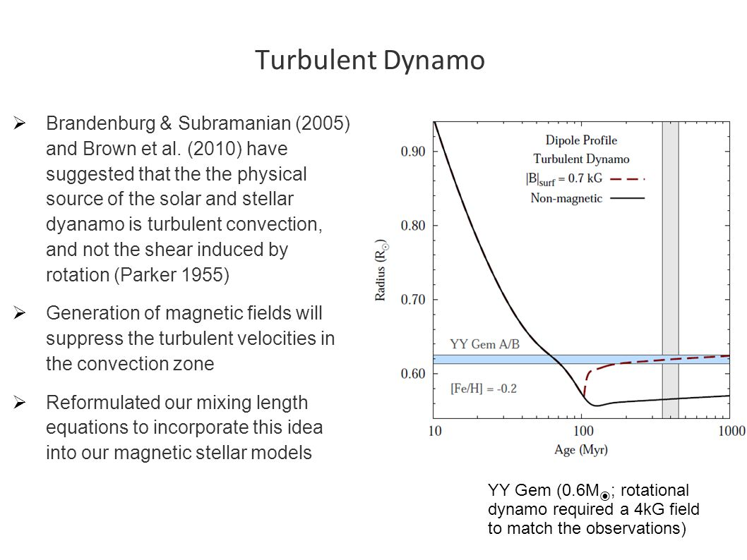 Turbulent Dynamo  Brandenburg & Subramanian (2005) and Brown et al.