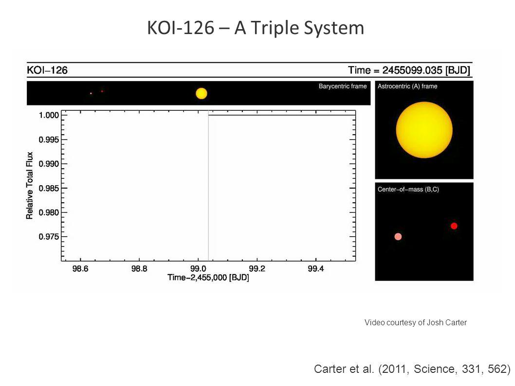 KOI-126 – A Triple System Video courtesy of Josh Carter Carter et al. (2011, Science, 331, 562)