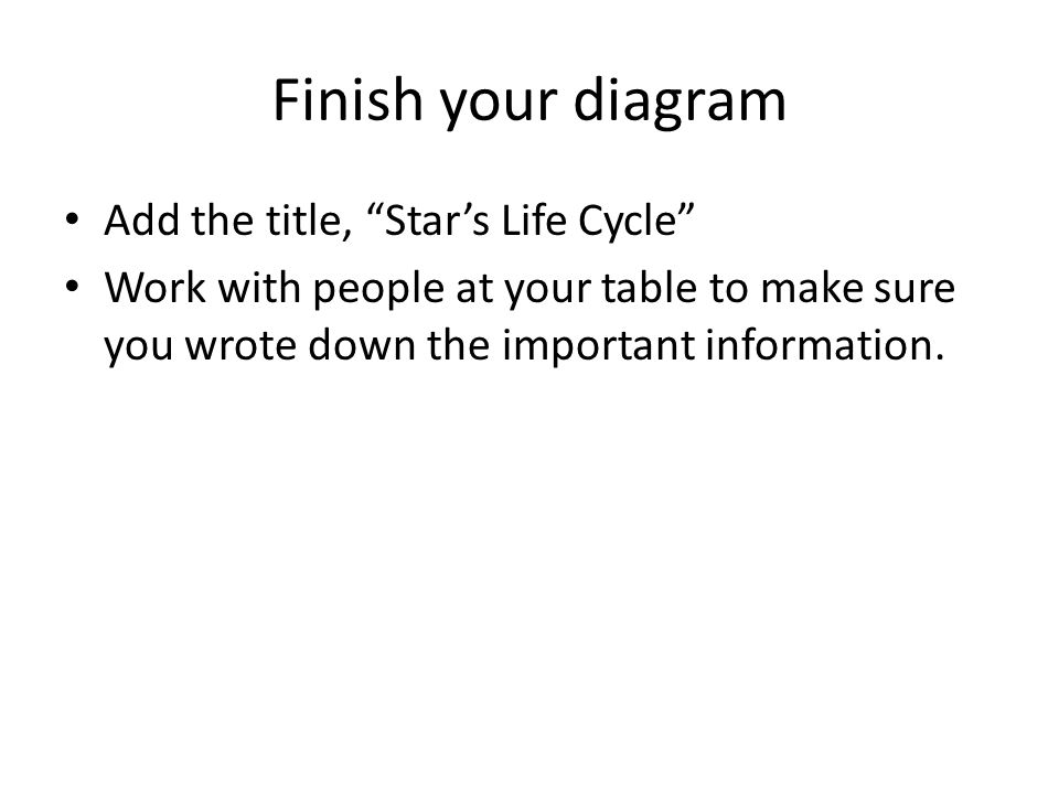 Finish your diagram Add the title, Star's Life Cycle Work with people at your table to make sure you wrote down the important information.