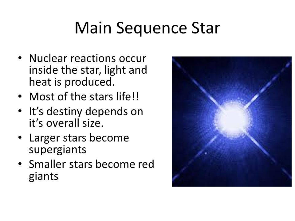 Main Sequence Star Nuclear reactions occur inside the star, light and heat is produced.