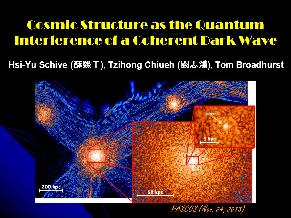 Cosmic Structure as the Quantum Interference of a Coherent Dark Wave Hsi-Yu Schive ( 薛熙于 ), Tzihong Chiueh ( 闕志鴻 ), Tom Broadhurst PASCOS (Nov.