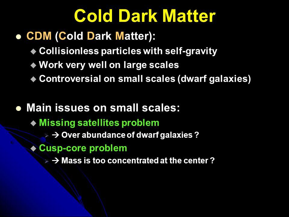 Missing Satellites Problem Weinberg et al. 2013