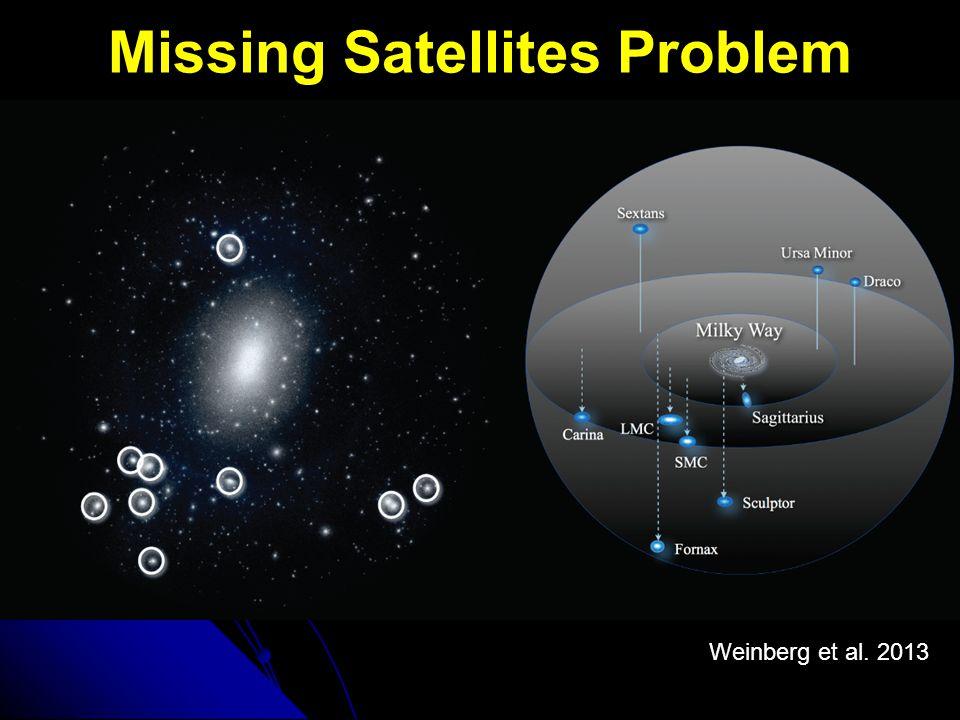 Missing Satellites Problem Strigari et al.2008 Enclosed mass within 300 pc vs.