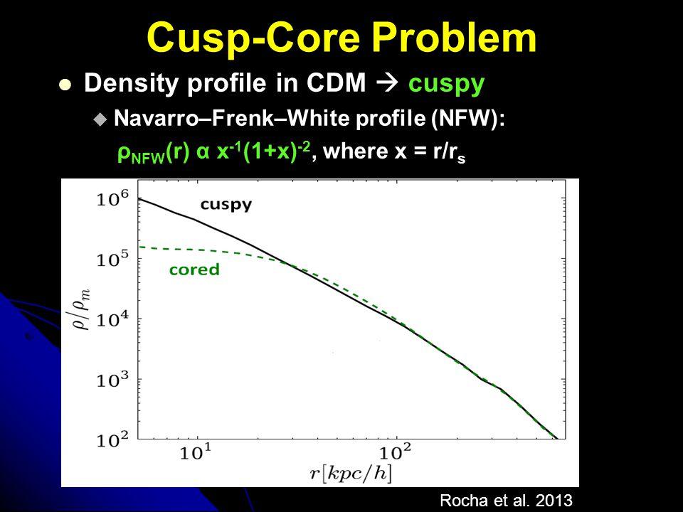 Cusp-Core Problem Rocha et al. 2013 Density profile in CDM  cuspy  Navarro–Frenk–White profile (NFW): ρ NFW (r) α x -1 (1+x) -2, where x = r/r s