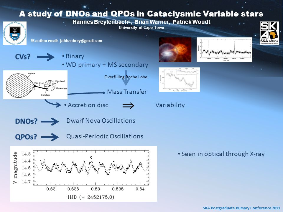 A study of DNOs and QPOs in Cataclysmic Variable stars Hannes Breytenbach ♋, Brian Warner, Patrick Woudt University of Cape Town ♋ author email: johbe