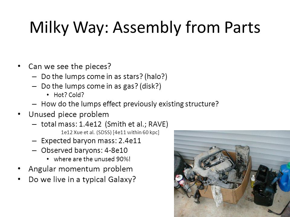 Milky Way: Assembly from Parts Can we see the pieces.