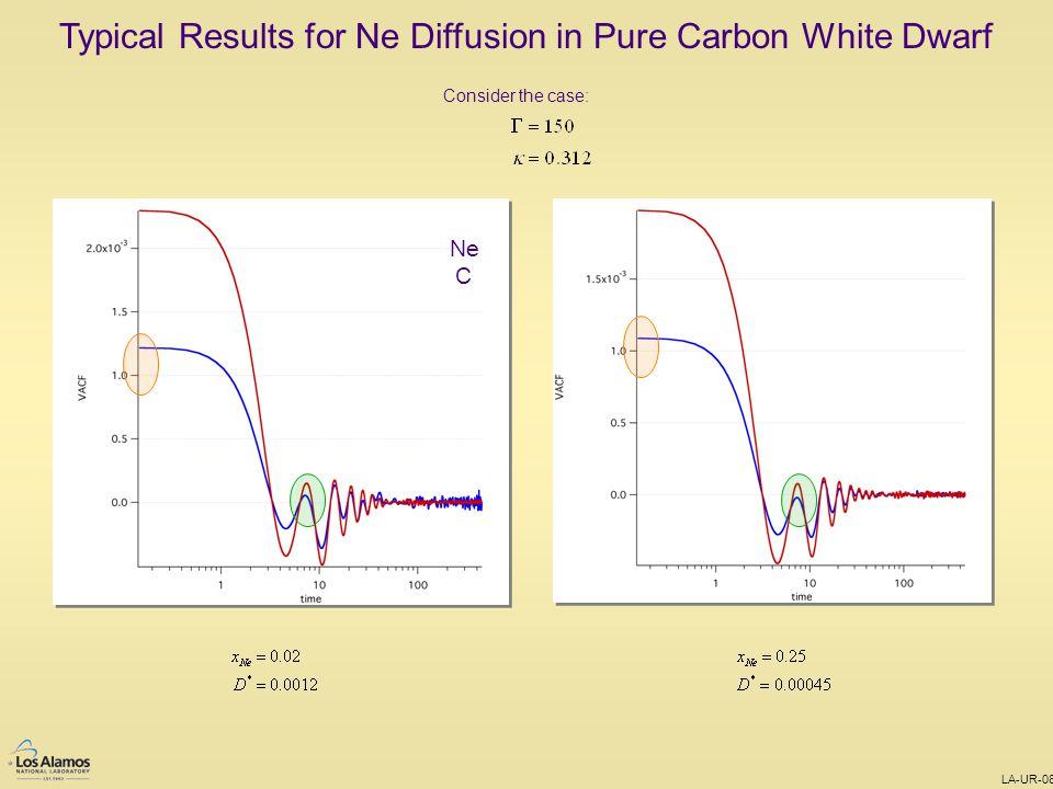 LA-UR-08-0111 Typical Results for Ne Diffusion in Pure Carbon White Dwarf Consider the case: Ne C