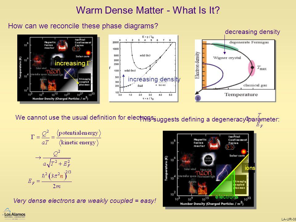 LA-UR-08-0111 Warm Dense Matter - What Is It. How can we reconcile these phase diagrams.