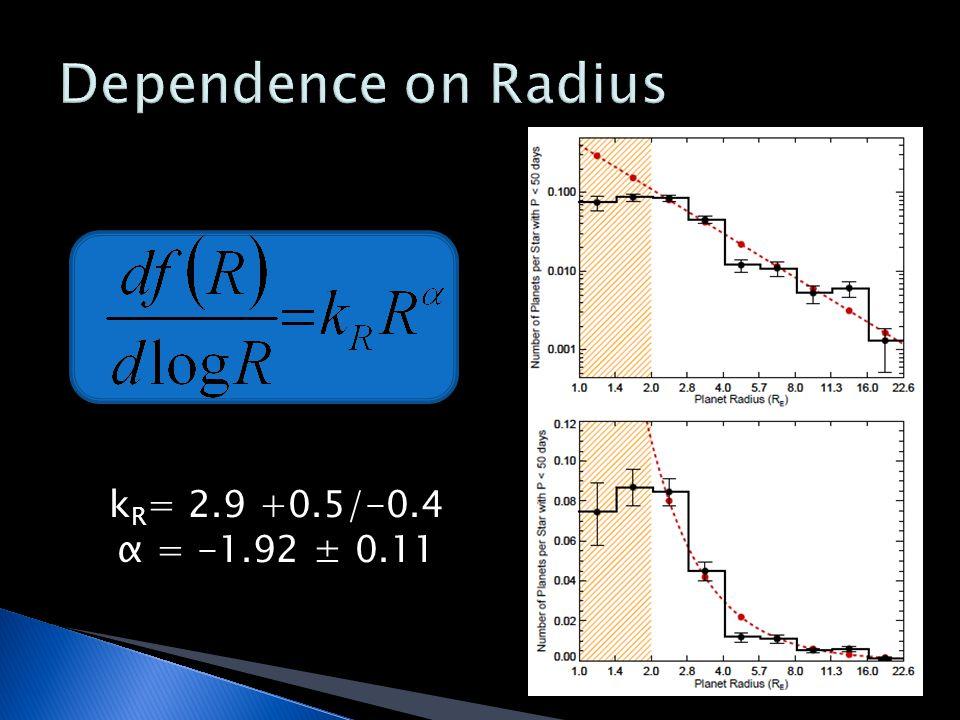 k R = 2.9 +0.5/-0.4 α = -1.92 ± 0.11