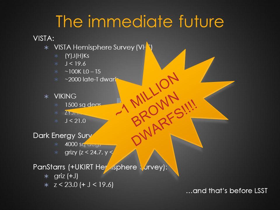 The immediate future VISTA:  VISTA Hemisphere Survey (VHS)  (Y)J(H)Ks  J < 19.6  ~100K L0 – T5  ~2000 late-T dwarfs  VIKING  1500 sq degs  ZYJ