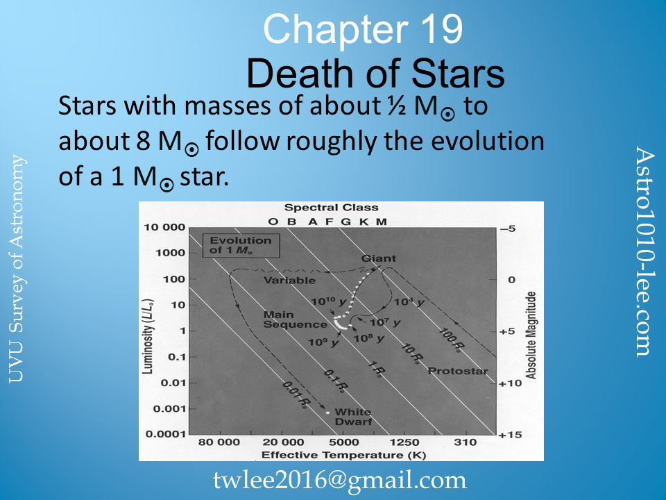 Chapter 19 Death of Stars Stars with masses of about ½ M  to about 8 M  follow roughly the evolution of a 1 M  star.
