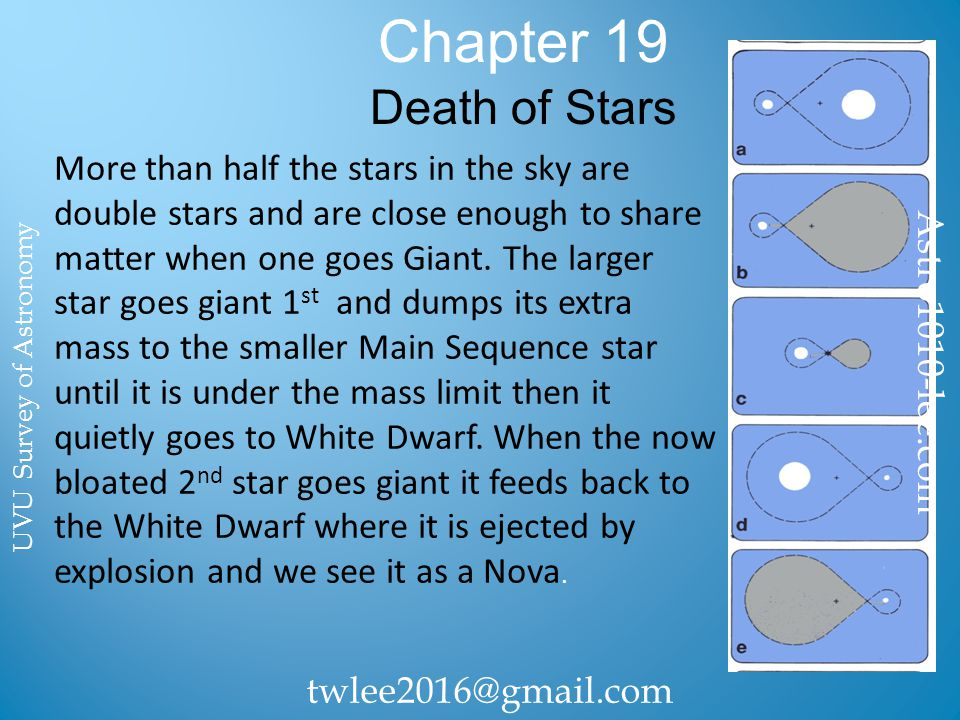 Chapter 19 Death of Stars More than half the stars in the sky are double stars and are close enough to share matter when one goes Giant.
