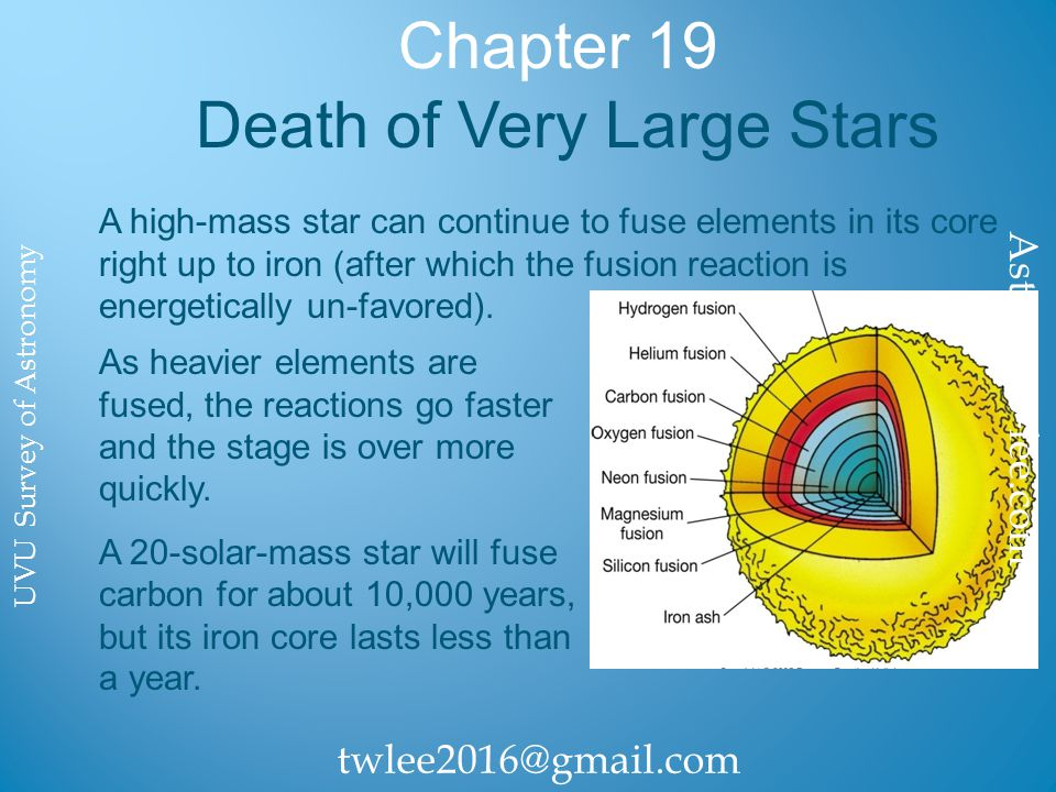 Chapter 19 Death of Very Large Stars A high-mass star can continue to fuse elements in its core right up to iron (after which the fusion reaction is energetically un-favored).