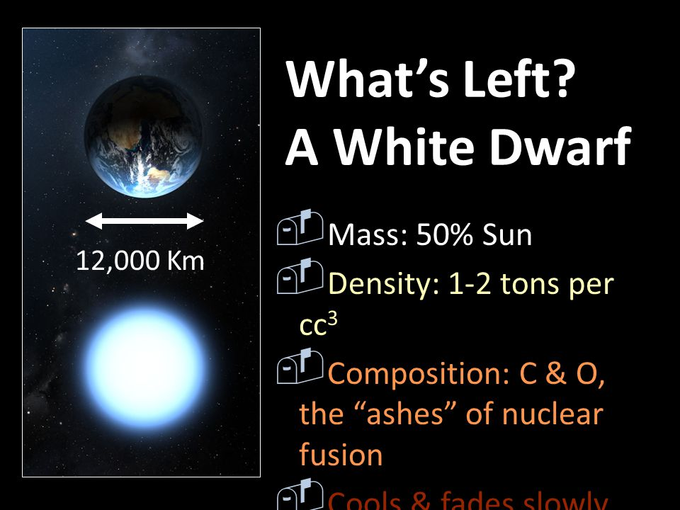 "What's Left? A White Dwarf  Mass: 50% Sun  Density: 1-2 tons per cc 3  Composition: C & O, the ""ashes"" of nuclear fusion  Cools & fades slowly Sir"