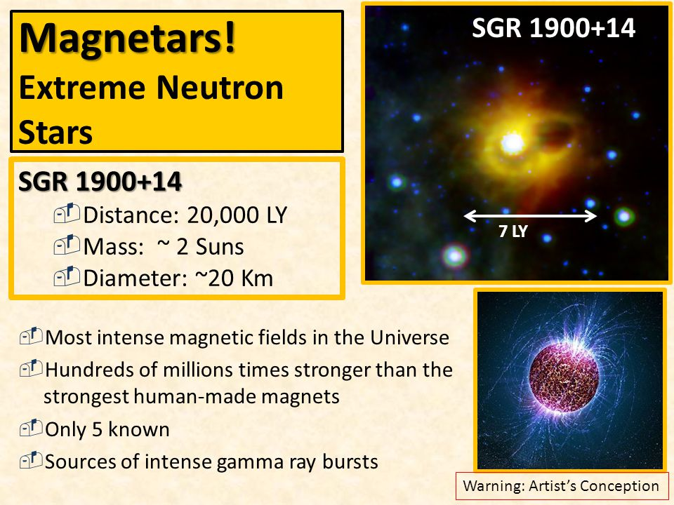 Magnetars! Magnetars! Extreme Neutron Stars  Most intense magnetic fields in the Universe  Hundreds of millions times stronger than the strongest hu