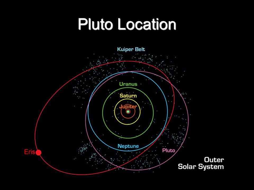 Pluto Location