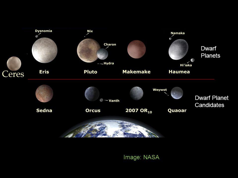 Image: NASA Dwarf Planets Dwarf Planet Candidates