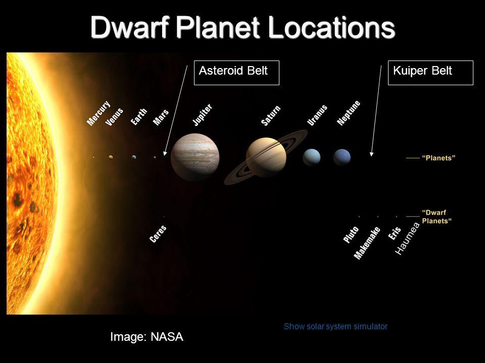 Haumea Show solar system simulator Image: NASA Asteroid BeltKuiper Belt Dwarf Planet Locations