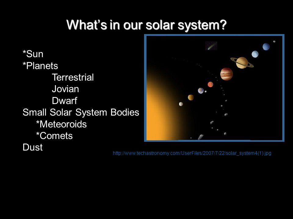 What's in our solar system.