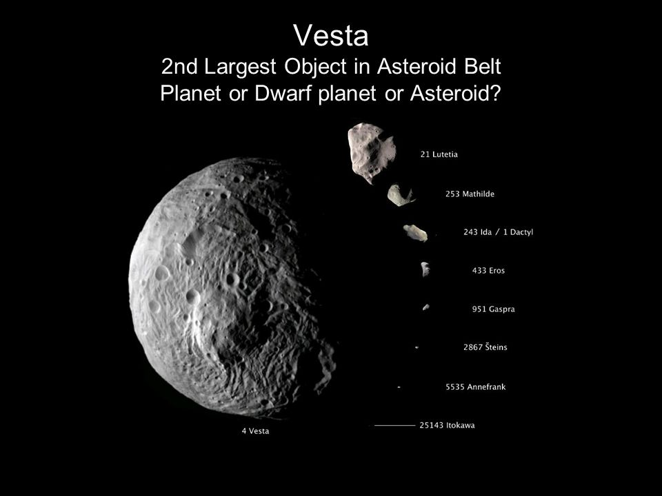 Vesta 2nd Largest Object in Asteroid Belt Planet or Dwarf planet or Asteroid