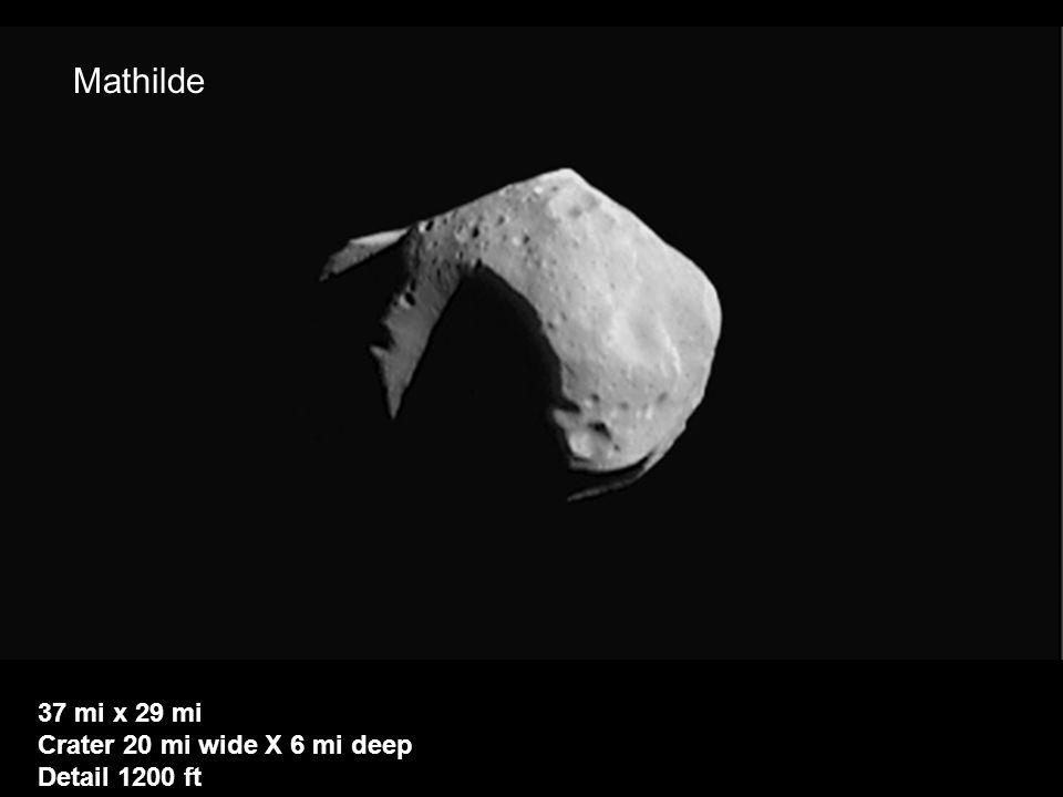 37 mi x 29 mi Crater 20 mi wide X 6 mi deep Detail 1200 ft Mathilde