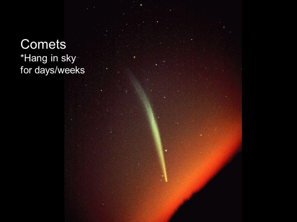 Comets *Hang in sky for days/weeks