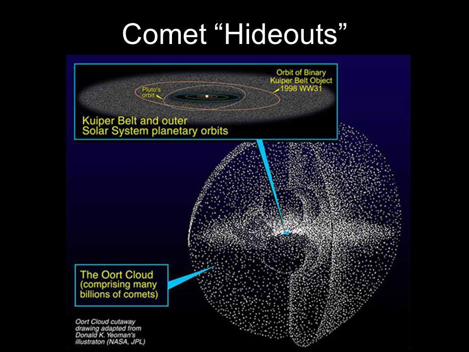 Comet Hideouts
