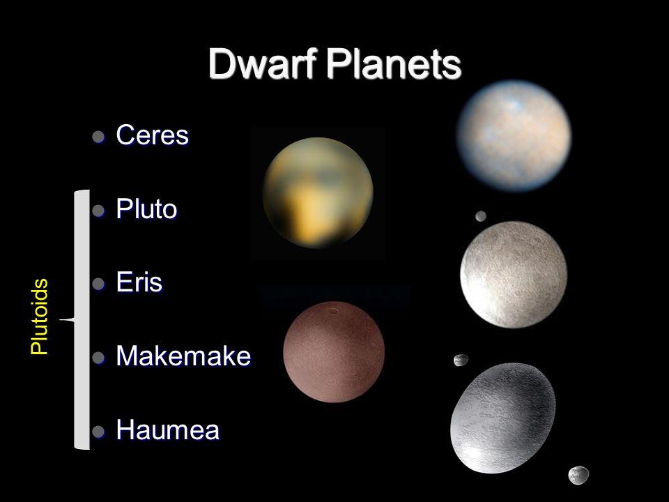 Dwarf Planets Ceres Ceres Pluto Pluto Eris Eris Makemake Makemake Haumea Haumea Plutoids