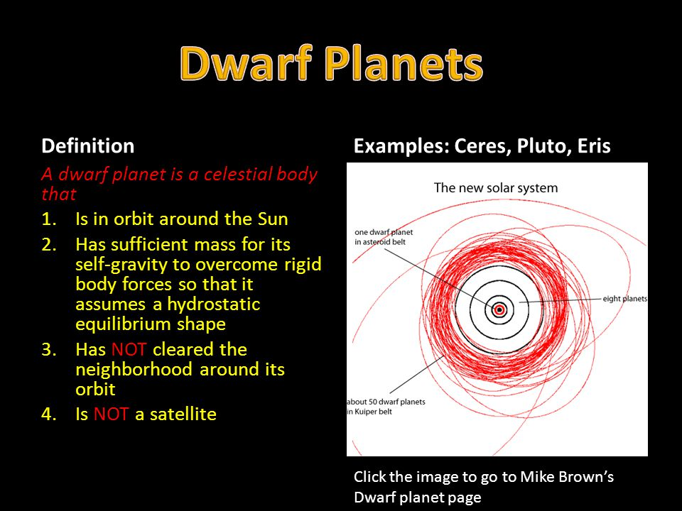 Definition A dwarf planet is a celestial body that 1.Is in orbit around the Sun 2.Has sufficient mass for its self-gravity to overcome rigid body forces so that it assumes a hydrostatic equilibrium shape 3.Has NOT cleared the neighborhood around its orbit 4.Is NOT a satellite Examples: Ceres, Pluto, Eris Click the image to go to Mike Brown's Dwarf planet page