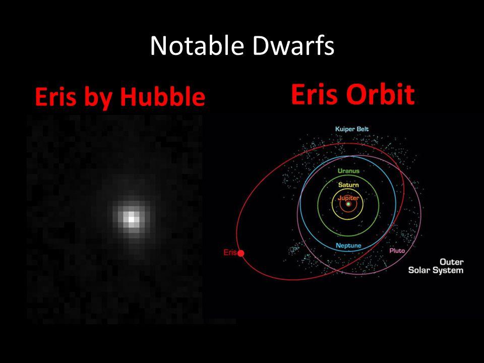 Notable Dwarfs Eris by Hubble Eris Orbit