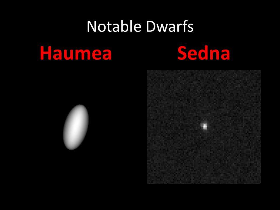 Notable Dwarfs HaumeaSedna