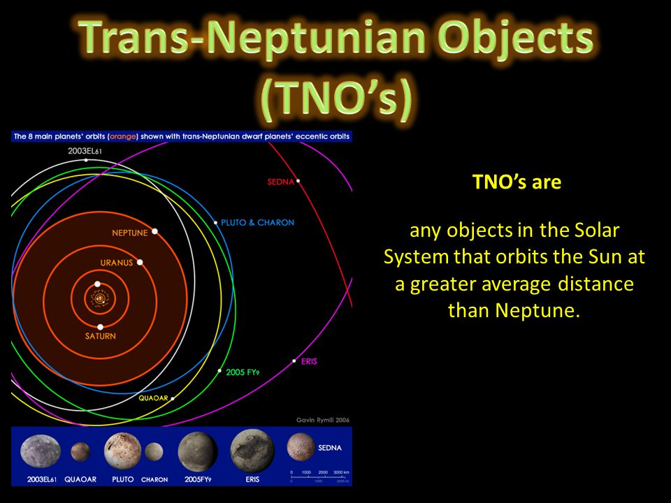 TNO's are any objects in the Solar System that orbits the Sun at a greater average distance than Neptune.