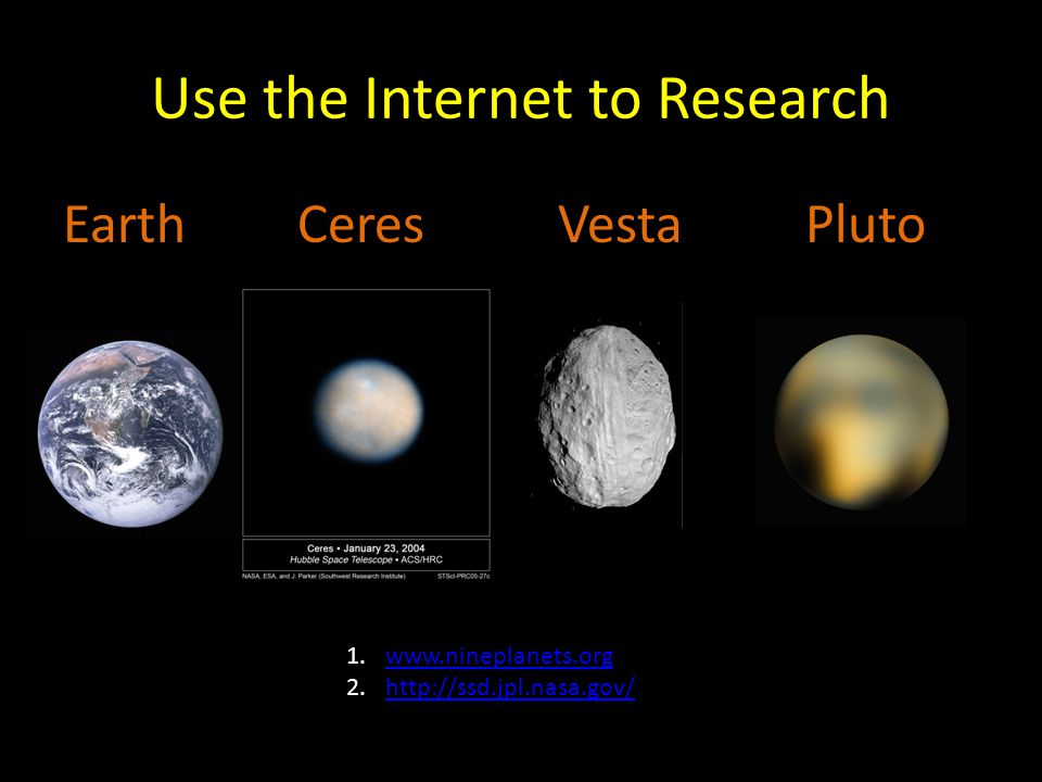 Use the Internet to Research Earth Ceres Vesta Pluto 1.www.nineplanets.orgwww.nineplanets.org 2.http://ssd.jpl.nasa.gov/http://ssd.jpl.nasa.gov/