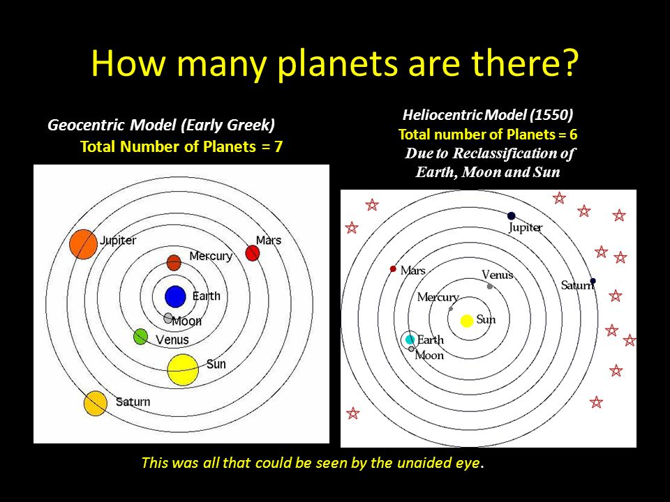 How many planets are there.
