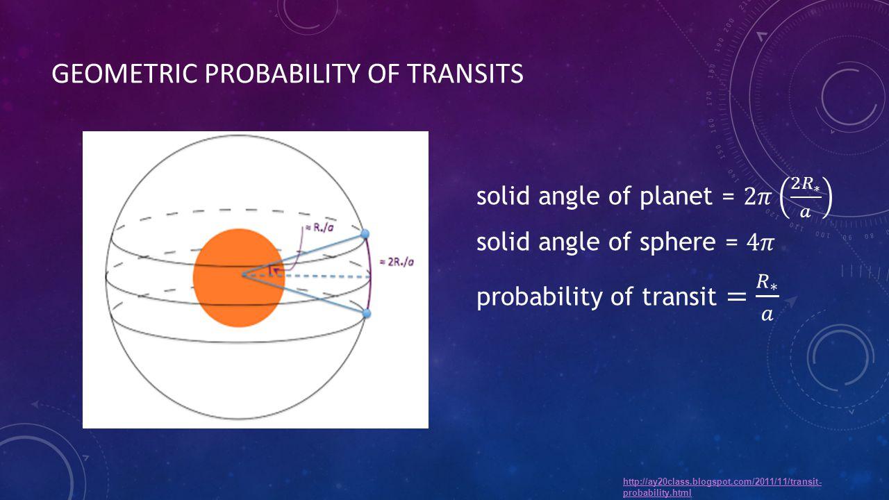 GEOMETRIC PROBABILITY OF TRANSITS http://ay20class.blogspot.com/2011/11/transit- probability.html
