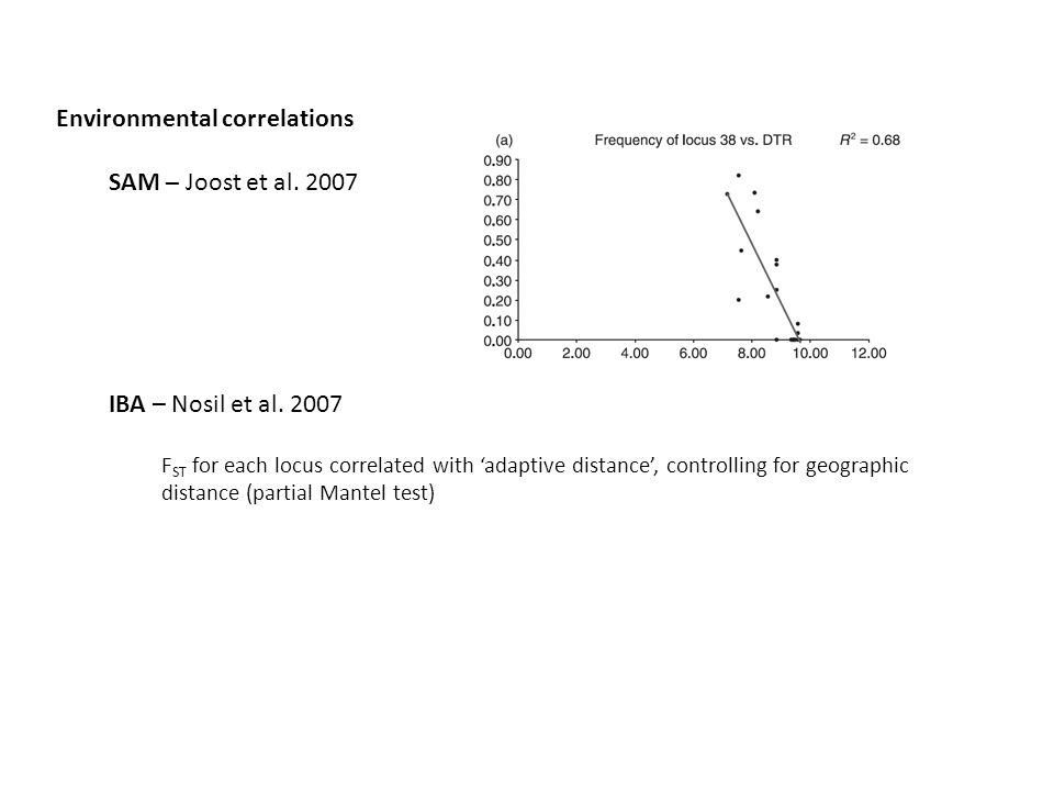 Environmental correlations SAM – Joost et al. 2007 IBA – Nosil et al. 2007 F ST for each locus correlated with 'adaptive distance', controlling for ge