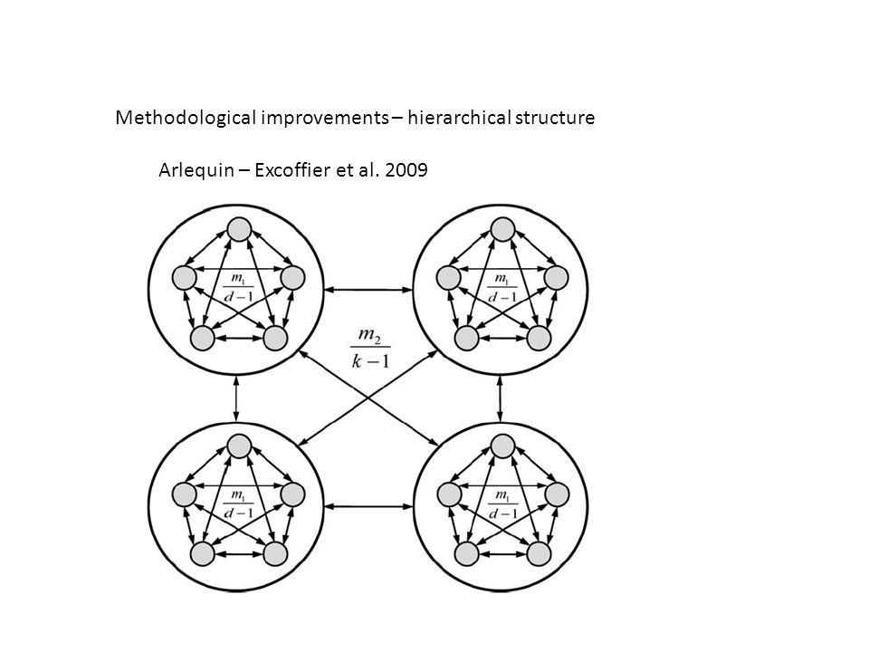 Methodological improvements – hierarchical structure Arlequin – Excoffier et al. 2009