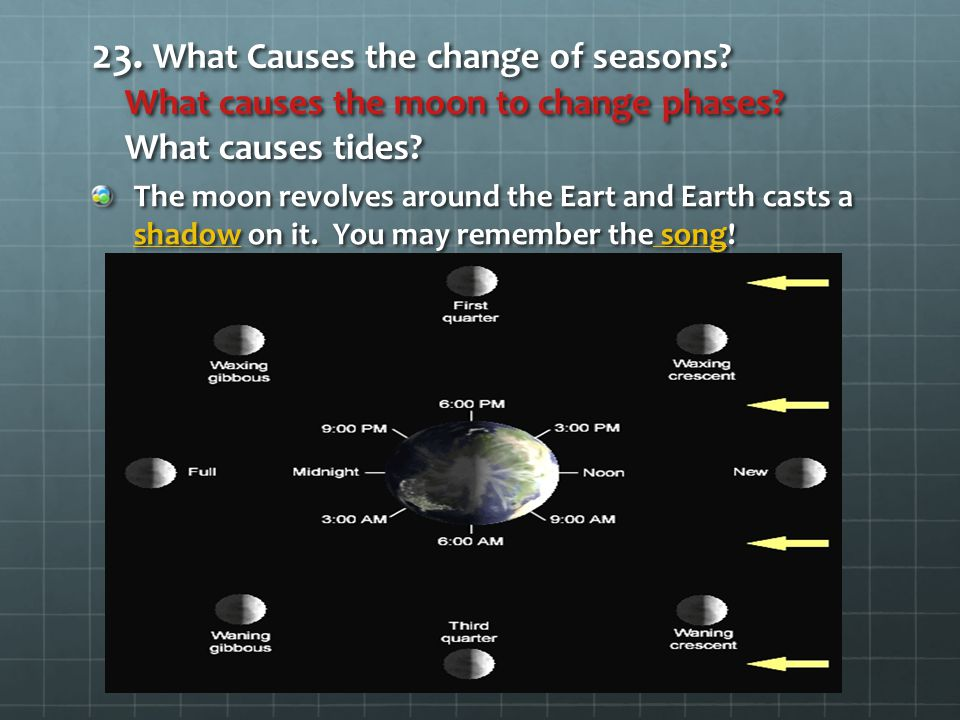 23. What Causes the change of seasons? What causes the moon to change phases? What causes tides? The moon revolves around the Eart and Earth casts a s