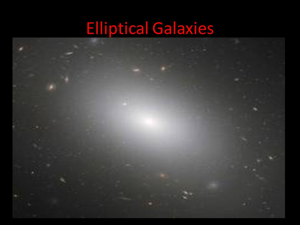 Elliptical Galaxies Appear spherical from all angles, due to the fact that they are not rotating.