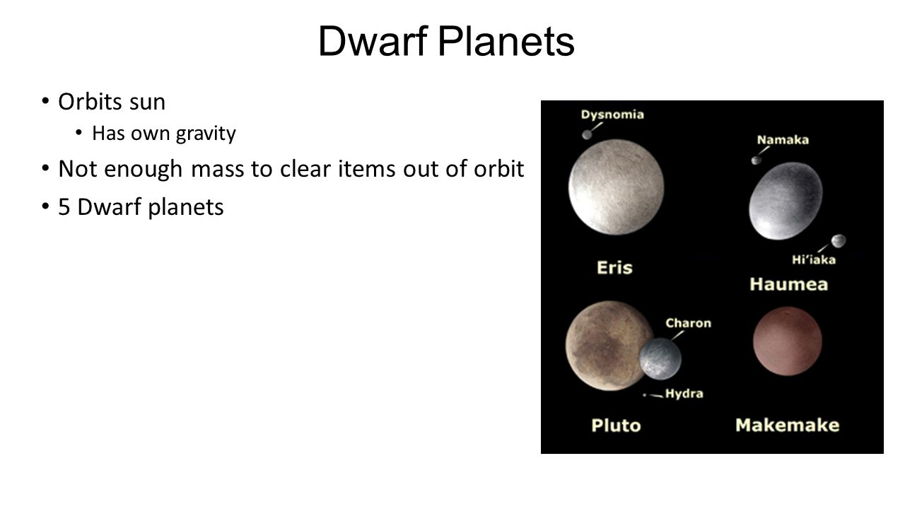Dwarf Planets Orbits sun Has own gravity Not enough mass to clear items out of orbit 5 Dwarf planets
