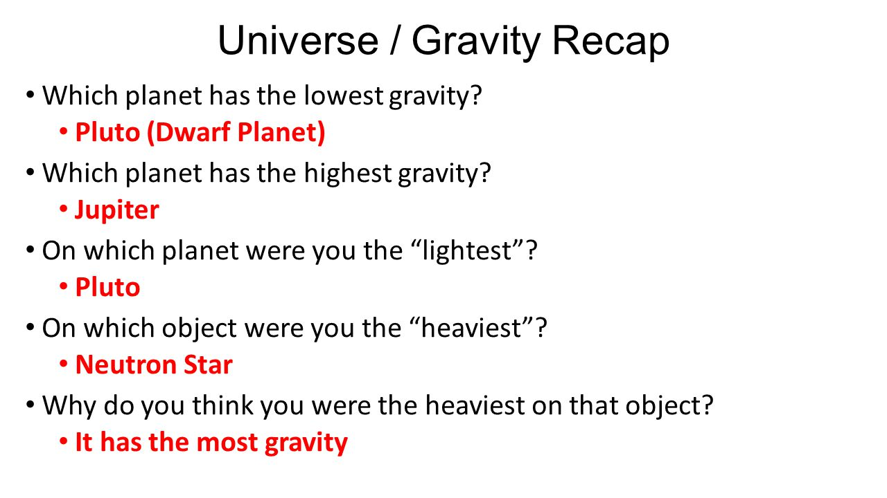 Universe / Gravity Recap Which planet has the lowest gravity? Pluto (Dwarf Planet) Which planet has the highest gravity? Jupiter On which planet were
